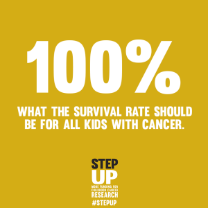 100%survival